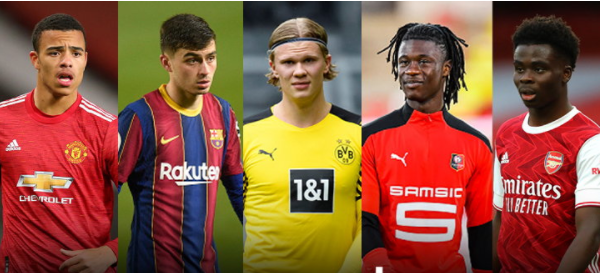 Top 7 Highest Paid Soccer Players In 2021